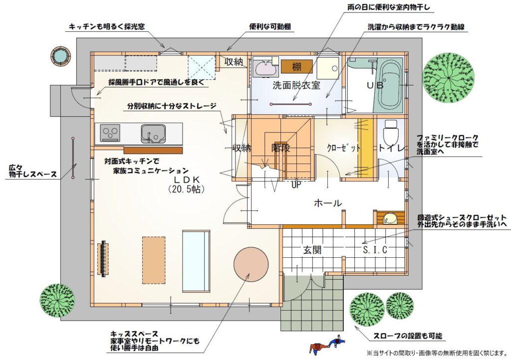 木造2階建て規格住宅